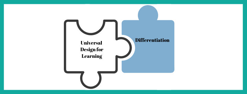 Universal Design For Learning Udl And Differentiation Inclusive Education Planning